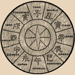 L'oroscopo Cinese e i segni dello zodiaco Cinese