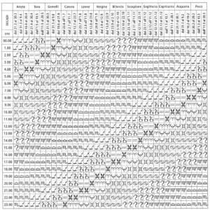 programma calcola ascendente