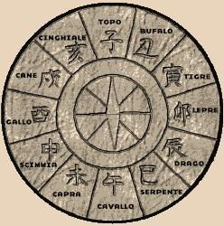 Calendario Cinese Segni.Lo Zodiaco Degli Animali E L Oroscopo Cinese Oroscopo