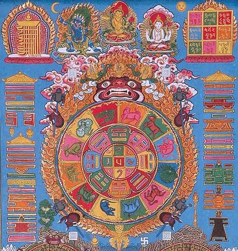 Calendario Tibetano.L Astrologia Tibetana Buddhista Oroscopo
